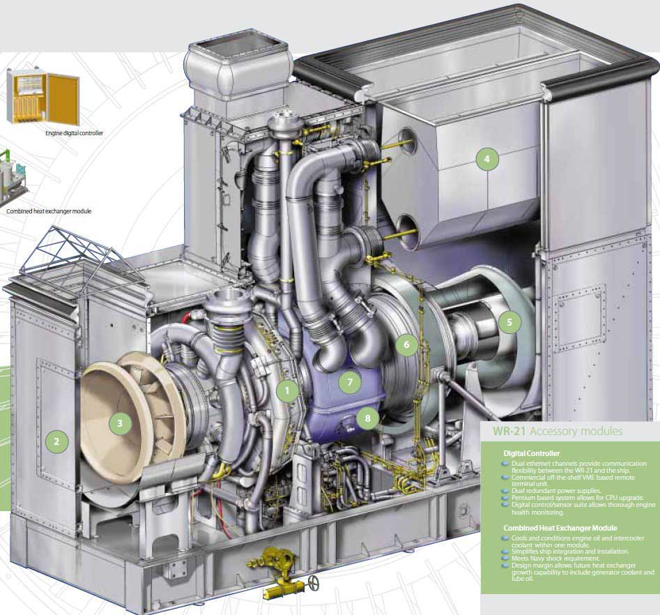 second generation turbines
