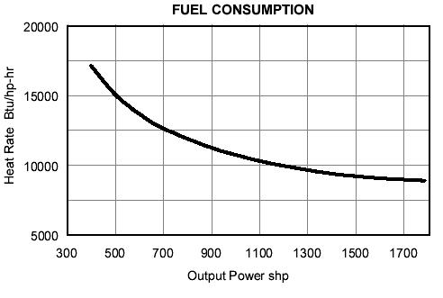 comparison between gas turbine and steam turbine pdf